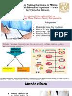 PC III Metodo Clinico