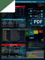 OSPF Part3 - CheatSheet ATech ( Waqas Karim )