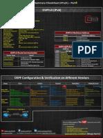 OSPF Part4 - CheatSheet ATech ( Waqas Karim )