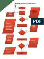Diagram a de Flu Jo Ambient e