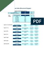 Oxygen Unit Calculation Dv1 1