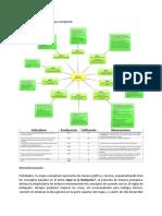 Evidencia(2-evaluación-mapa conceptual)