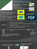 Qué es la comunicación organizacional (1).pptx