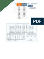 Tabelas aço_Betão