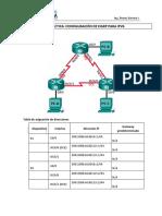 Práctica EIGRP for IPv6