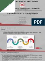 Ciclo de Vida de Un Proyecto y Sus Fases