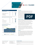 Fredericksburg Americas Alliance MarketBeat Industrial Q42018