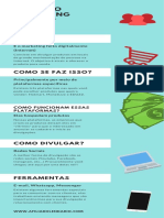 Fórmula Negócio Online - Manual Do MKTD