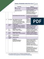 Programa Analitico Biologia 2018 Para Alumnos Terorico 03