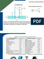 V 2. 1.7 Perda de carga localizada (h L. Borda-Belanger formulou que.pdf
