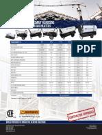 Tradesman Kero Spec Sheet-Rugged