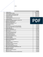 PX Top 100 Stockholders With PCD Beneficial Owners as of December 31 2018