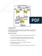 Diagrama de Flujo de Datos-regular