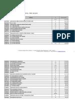 2. Publicación en WEB Subvenciones 2018