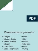 Gas Medis Dll