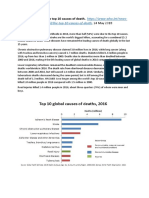 WHO_Factsheets_The Top 10 Causes of Death