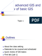 intro of GIS