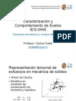 3-IEG3440-Ensayos de Lab y Trayectoria de Esfuerzos