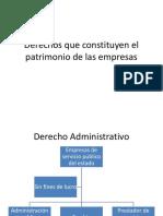 Derechos Que Constituyen El Patrimonio de Las Empresas