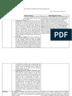 Cuadro Comparativo de Modelos Educativos 2