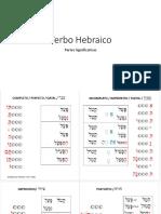 Verbo Hebraico Partes Significativas