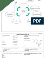 7 Step Problem Solving (1)