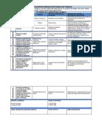 Notificación de Riesgos - Ayudante de Laboratorio Químico