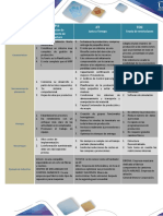 Diagrama Idef0 Papel Tissu y Matriz Corporativa_gp 2018