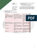 Alimentos Funcionais, HIV, Nefropatias e Infecções Respiratórias Agudas