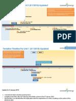 Timeline Comparison Unit 1&2 8.1.2018