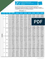 Victorian Public Service Salary guide