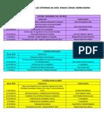 Sesiones Finales-02-2018 de Las Cátedras.