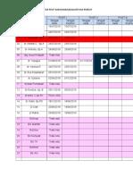 daftar pkwt karyawan
