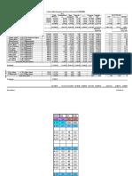 Distribucion Presupuestaria 2019