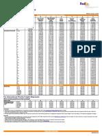 fedex-rates-imp-en-id-2019.pdf