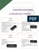 MICROOPROCESADOR.docx