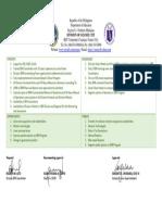 Swot Analysis School-Based Management (SBM) of Ozamiz City Division