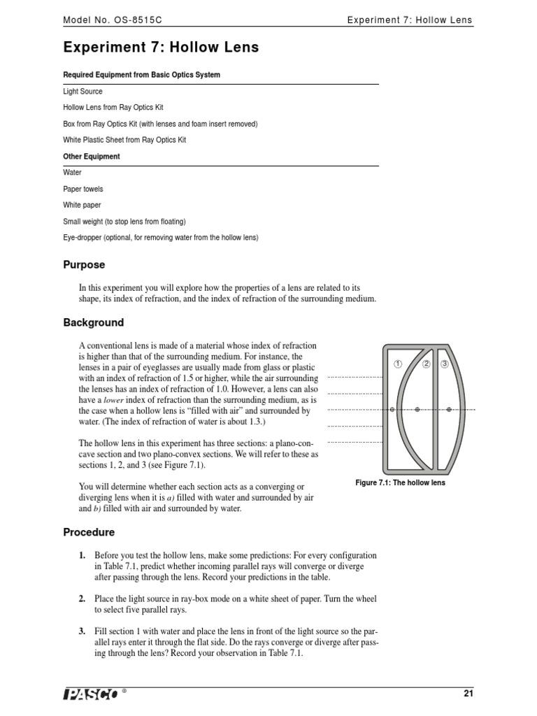 Hollow Lens Experiments | Lens (Optics) | Optics