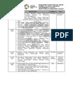 RUNDOWN ACARA TORCH RELAY ASIAN GAMES VIII 2018 JAKARTA.pdf