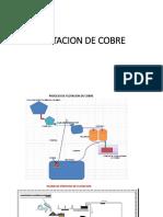 flotaciondecobre-150802161929-lva1-app6892 (1)