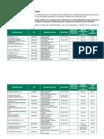 Lista de comercializadoras de gas natural