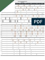 Calendrier Rattrapages CC Et TP & Examens APP