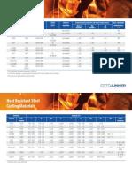 Heat Resitant Steel Castings Materials