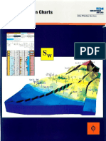 Western Atlas Log Interpretation Charts