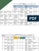 Cuadro de Analisis Modal de Fallo y Efecto.