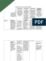Atienza, Shannen(a1a) Comparison Matrix