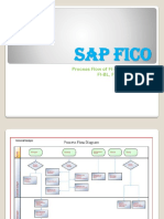 SAP-FICO.pptx