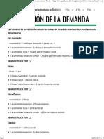 Previsión_Demanda