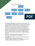 Estructura Ximena