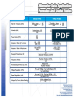 Alternator_data_formulas_tables_issue_3.pdf